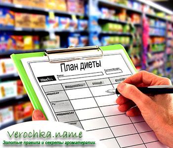 Как правильно спланировать диеты - советы